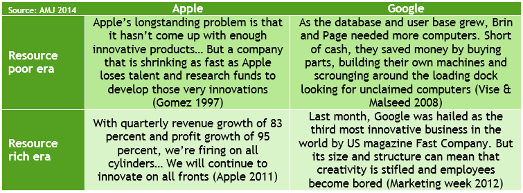 Apple_Google_resource rich and poor