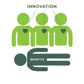 Engage Physicians in Improvement and Innovation Efforts