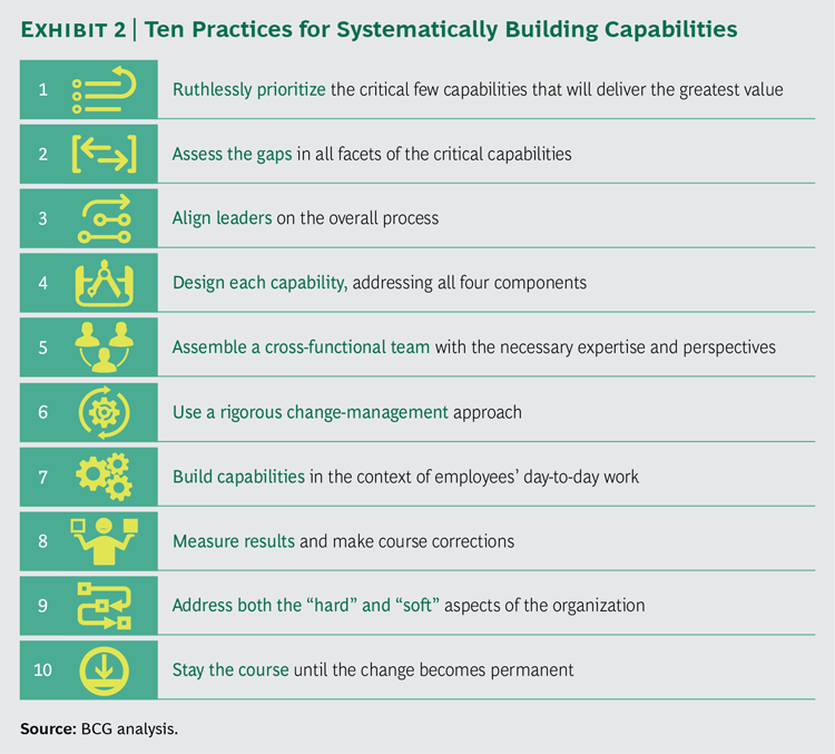 Courtesy of the Boston Consulting Group